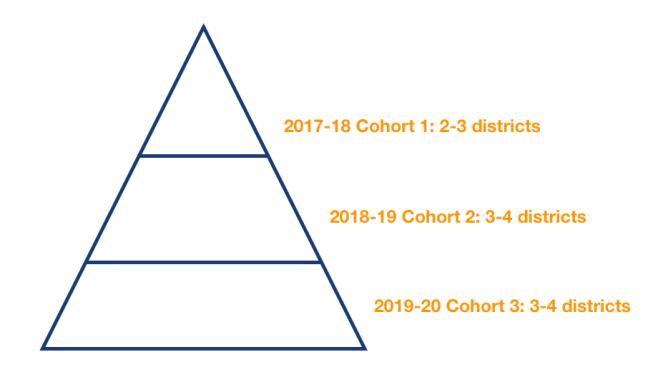 Todd-Triangle-Graphic