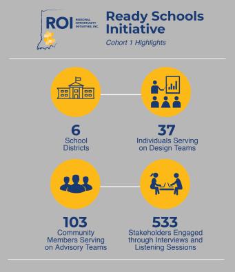 ready-schools_infographic