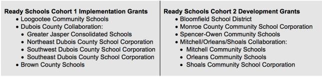 ready-schools-grant-list